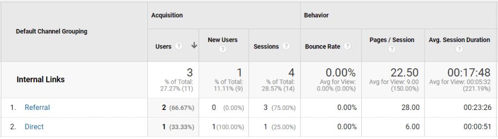 click metrics