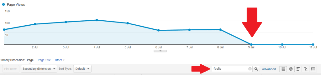 fbclid-page-views-google-analytics
