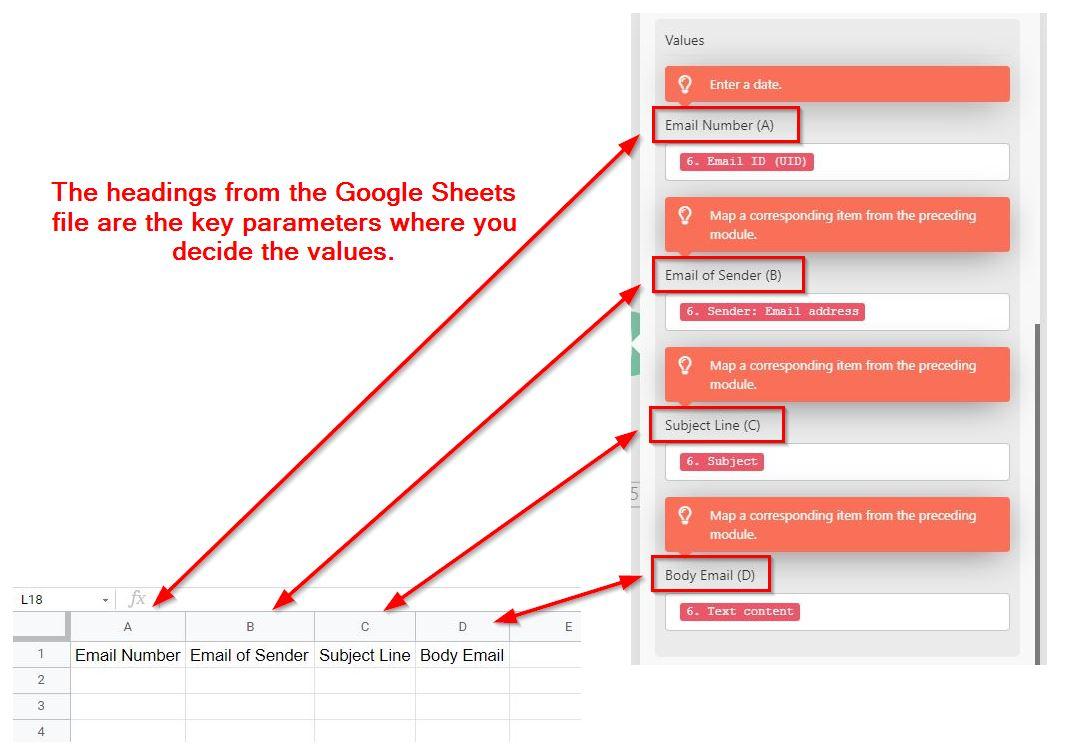 gmail to sheets integromat 17